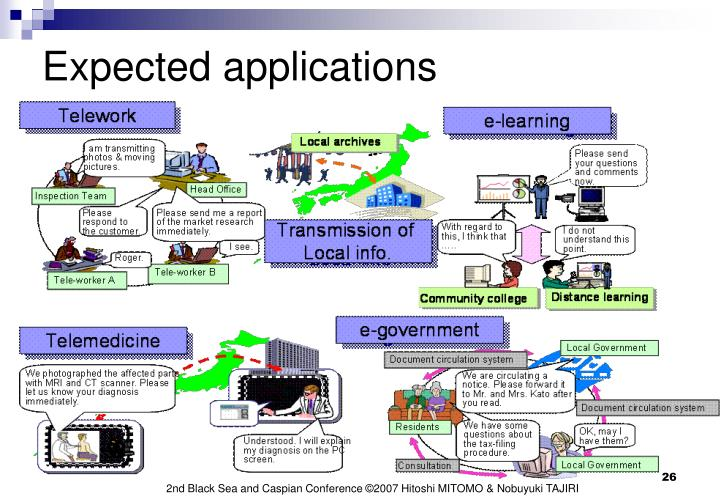 Expected applications