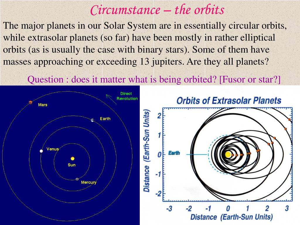 Circumstance – the orbits