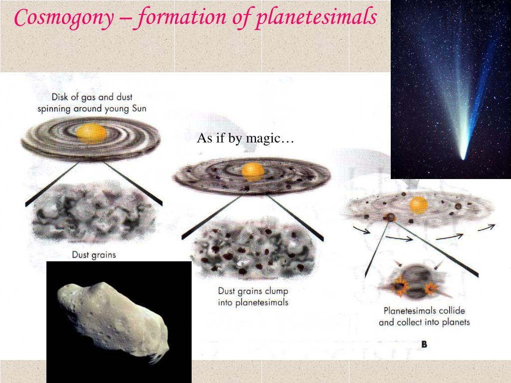 Cosmogony – formation of planetesimals