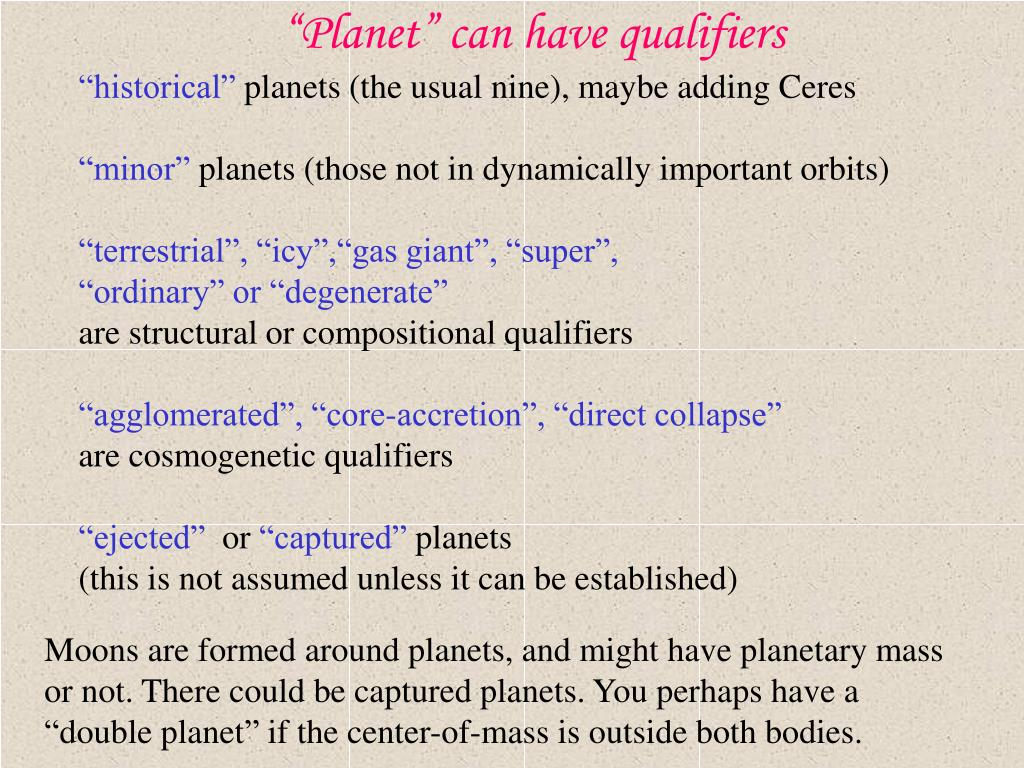 """""""Planet"""" can have qualifiers"""