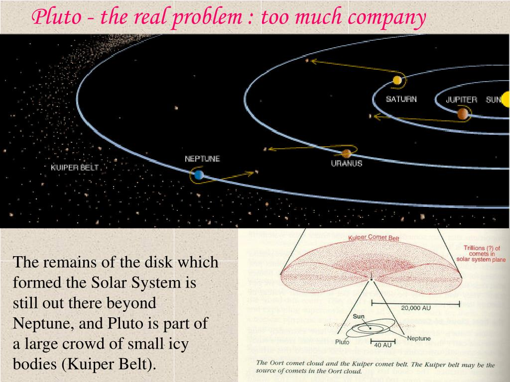 Pluto - the real problem : too much company