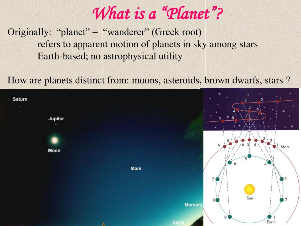 """What is a """"Planet""""?"""