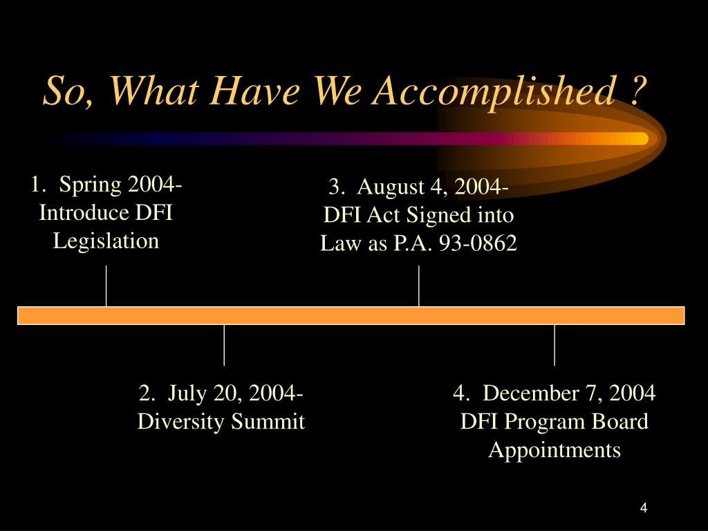 So, What Have We Accomplished ?