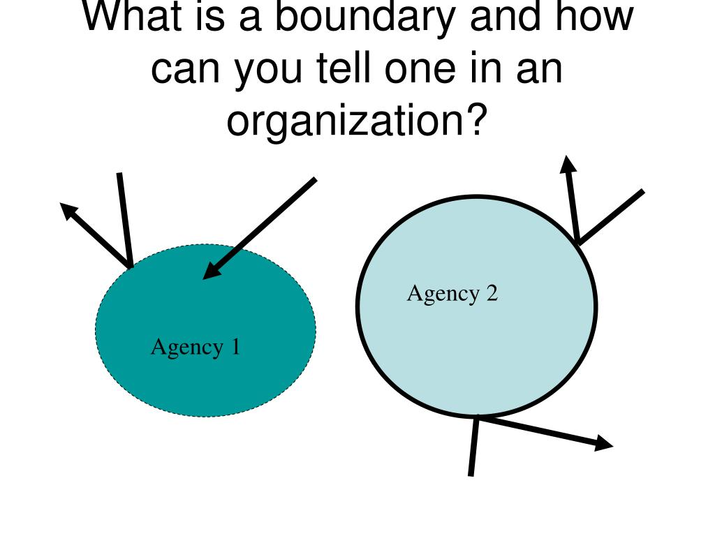 What is a boundary and how can you tell one in an organization?