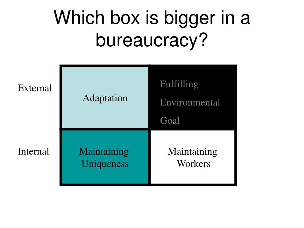 Which box is bigger in a bureaucracy?