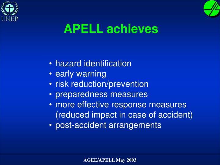 Apell achieves