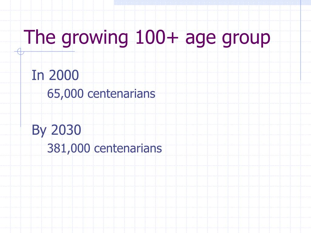 The growing 100+ age group