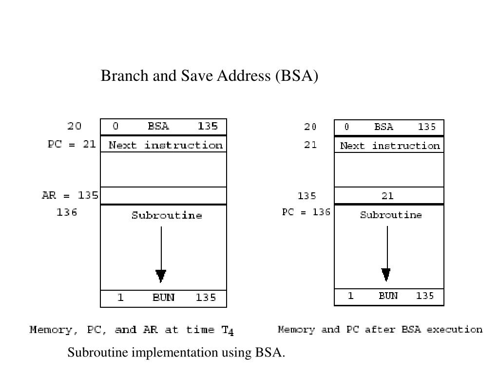 Branch and Save Address (BSA)