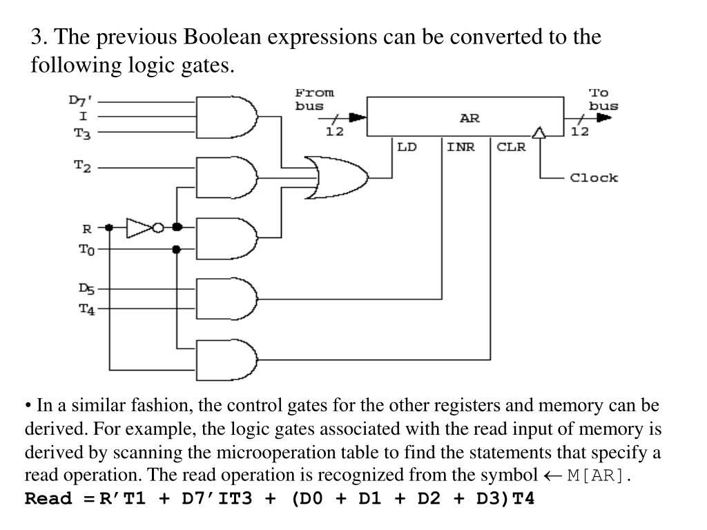 3. The previous Boolean expressions can be converted to the following logic gates.