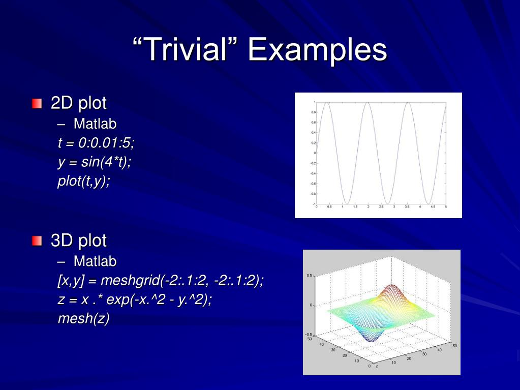 """""""Trivial"""" Examples"""
