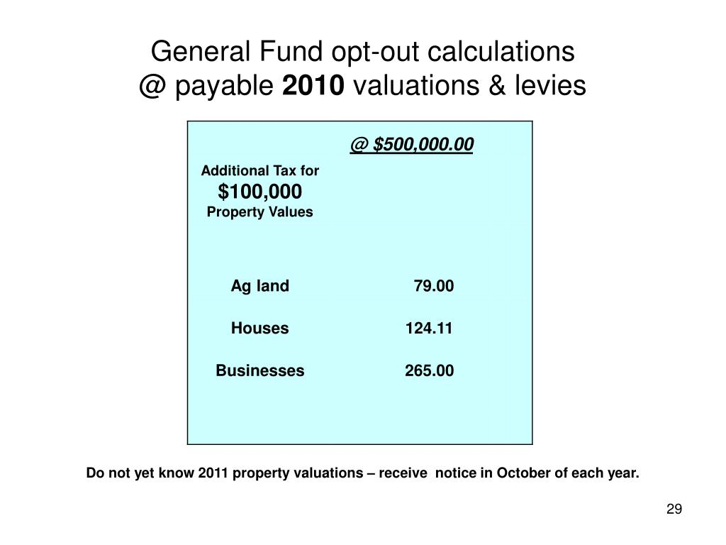General Fund opt-out calculations