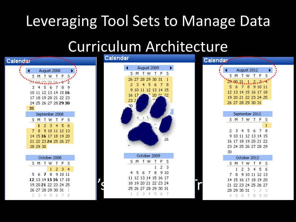 Leveraging Tool Sets to Manage Data