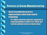 process of green manufacturing10