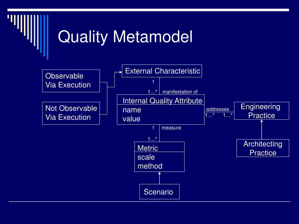 Quality Metamodel