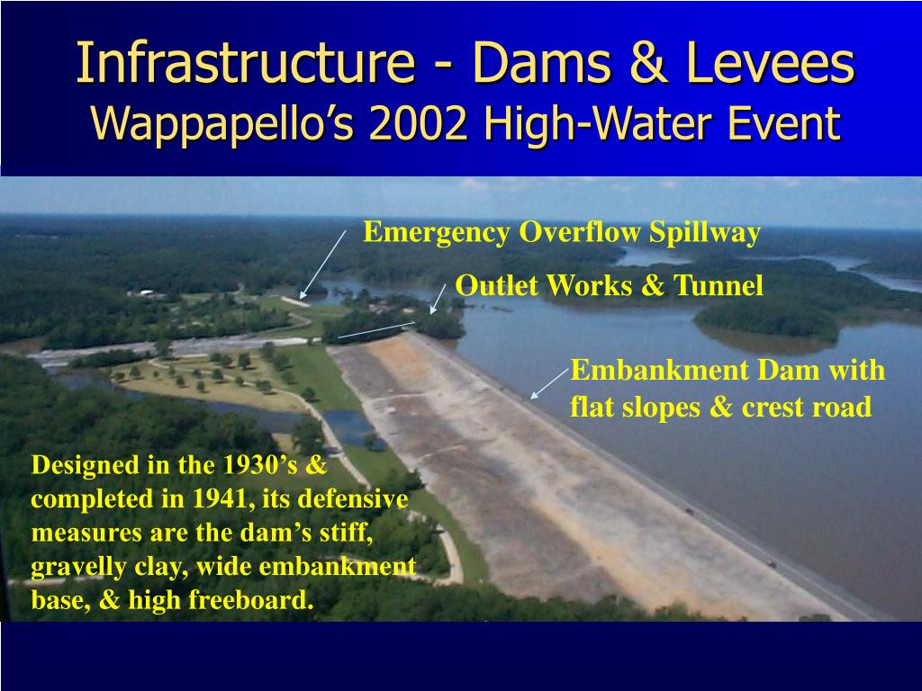 Infrastructure - Dams & Levees
