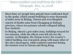 some numbers and stuff from the uk s telegraph may 12 2008