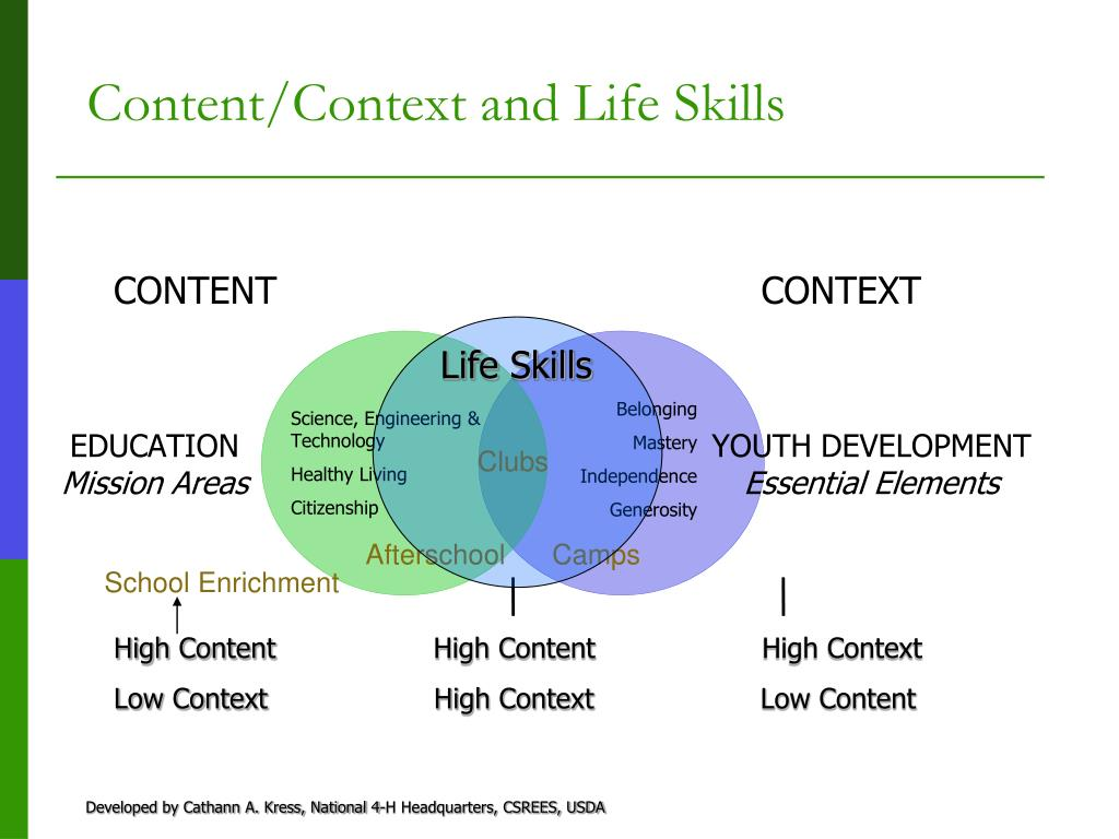 Content/Context and Life Skills