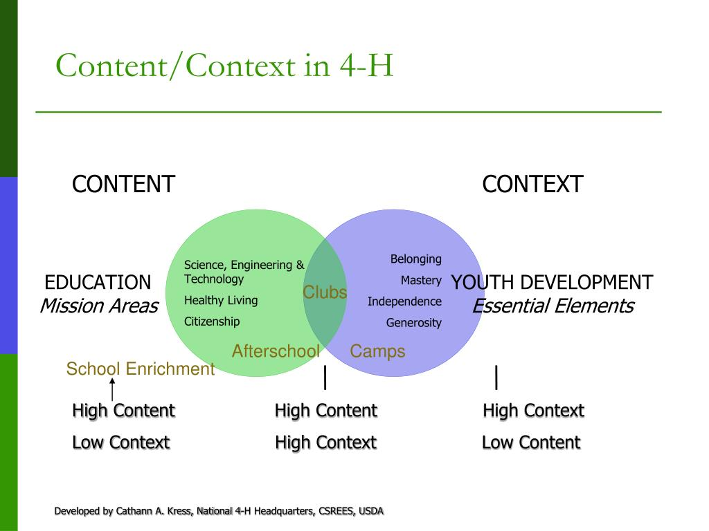 Content/Context in 4-H