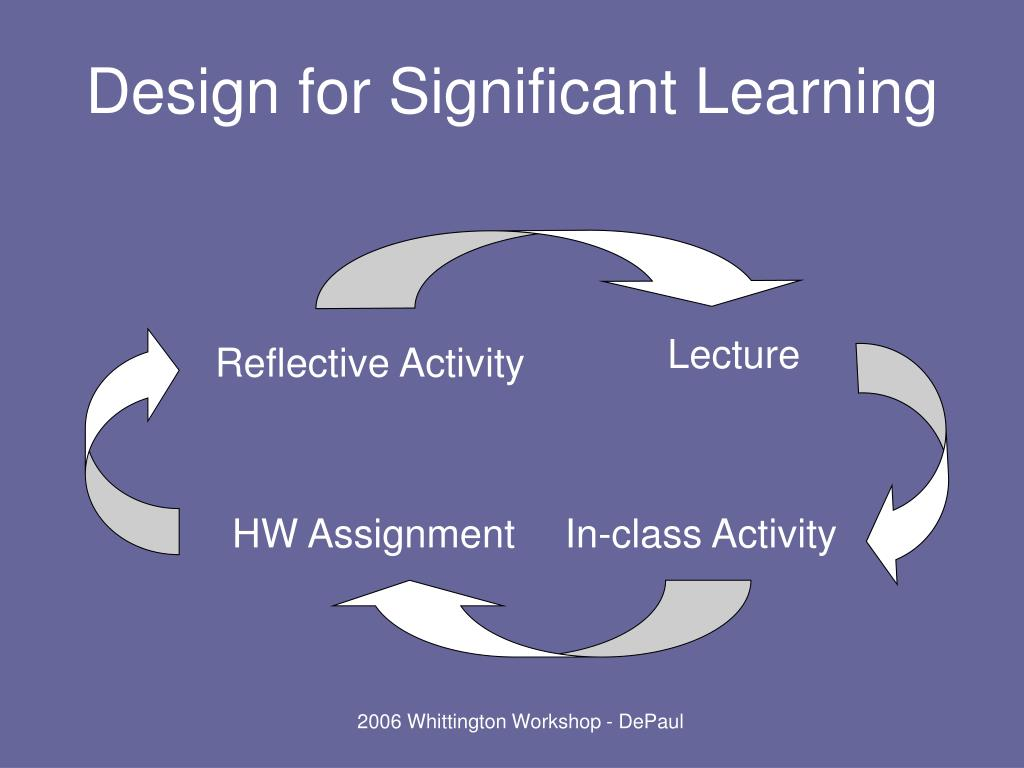Design for Significant Learning