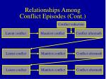 relationships among conflict episodes cont