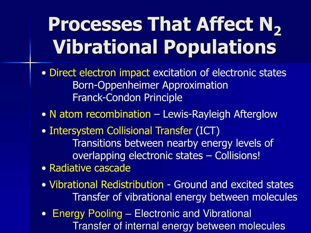 Processes That Affect N