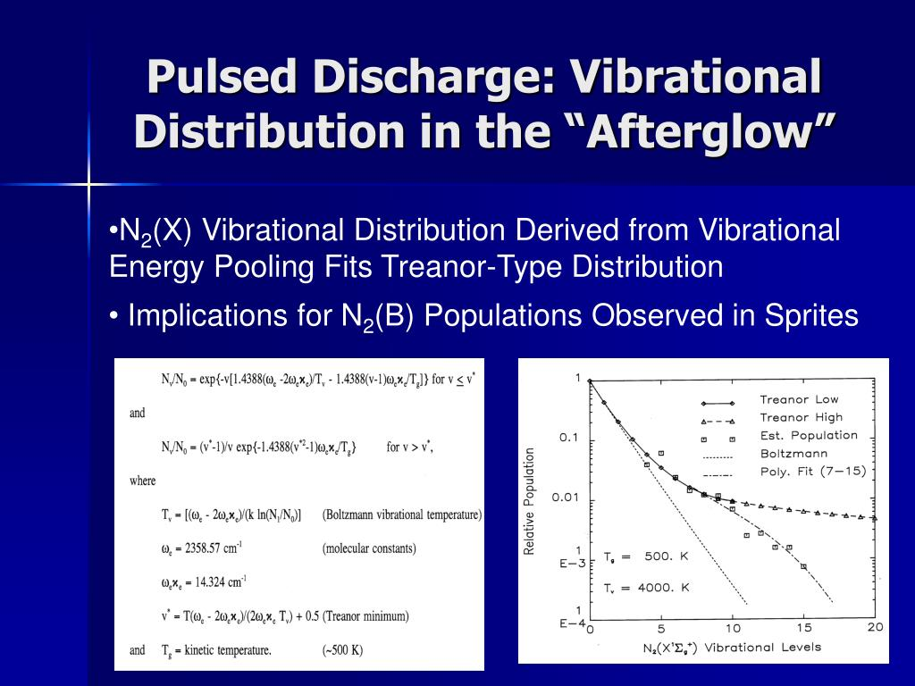 """Pulsed Discharge: Vibrational Distribution in the """"Afterglow"""""""