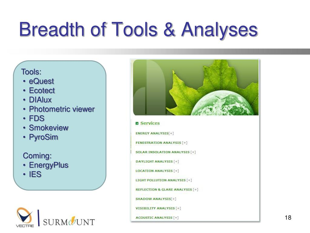 Breadth of Tools & Analyses
