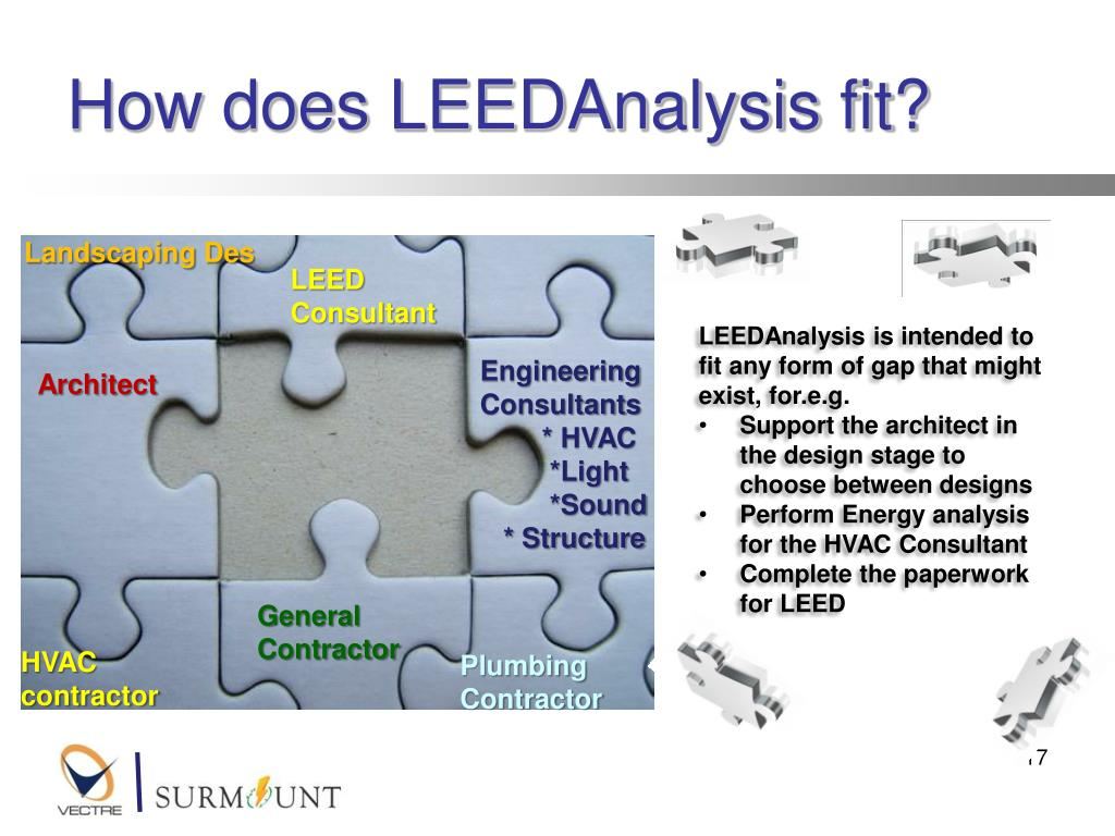 How does LEEDAnalysis fit?