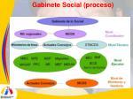 gabinete social proceso