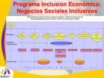 programa inclusi n econ mica negocios sociales inclusivos