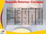 segunda reforma consejos