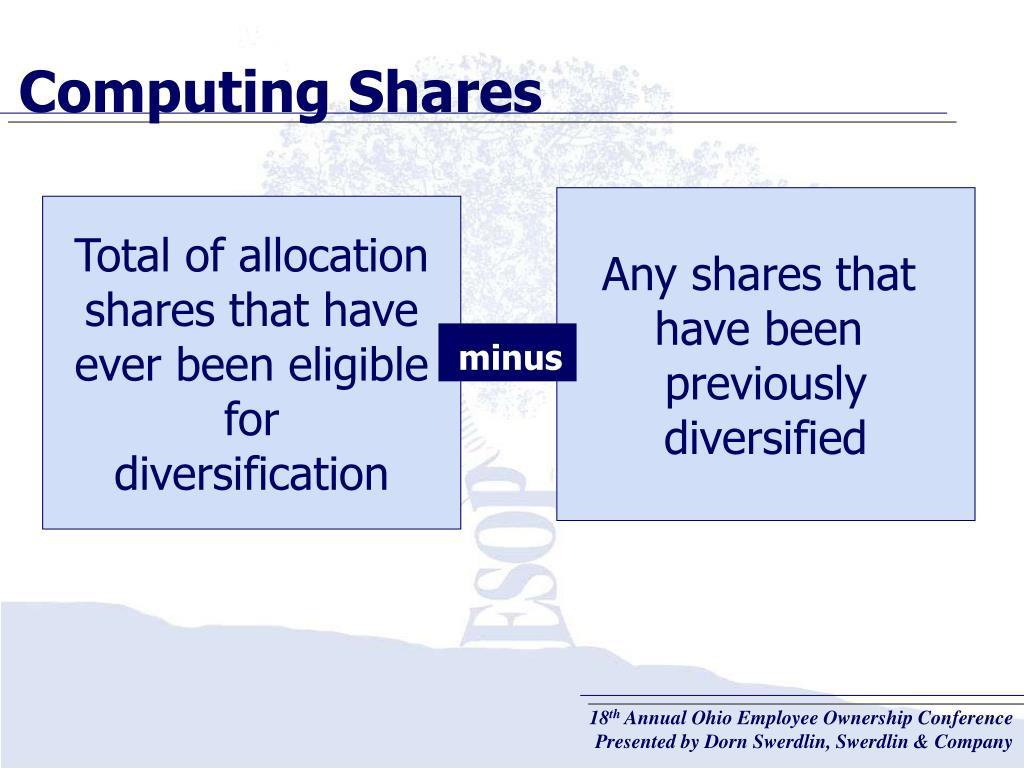 Computing Shares