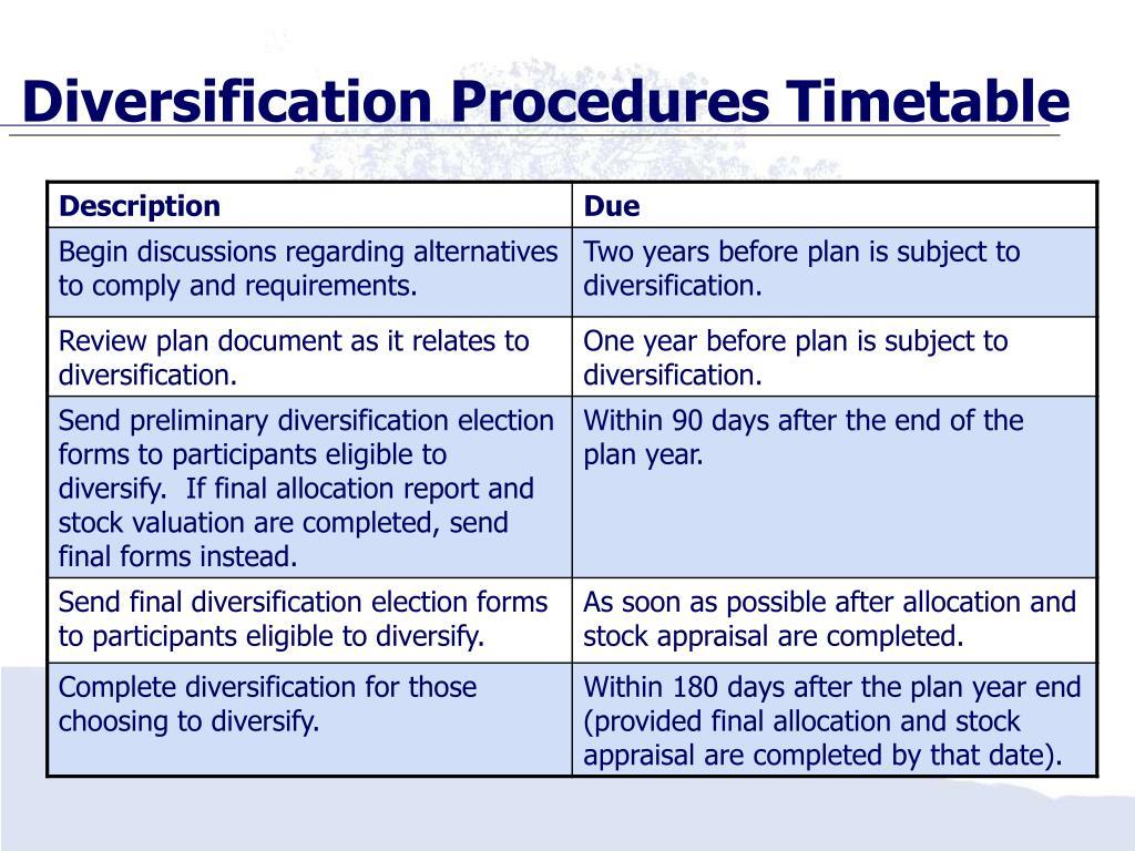 Diversification Procedures Timetable