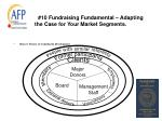 10 fundraising fundamental adapting the case for your market segments