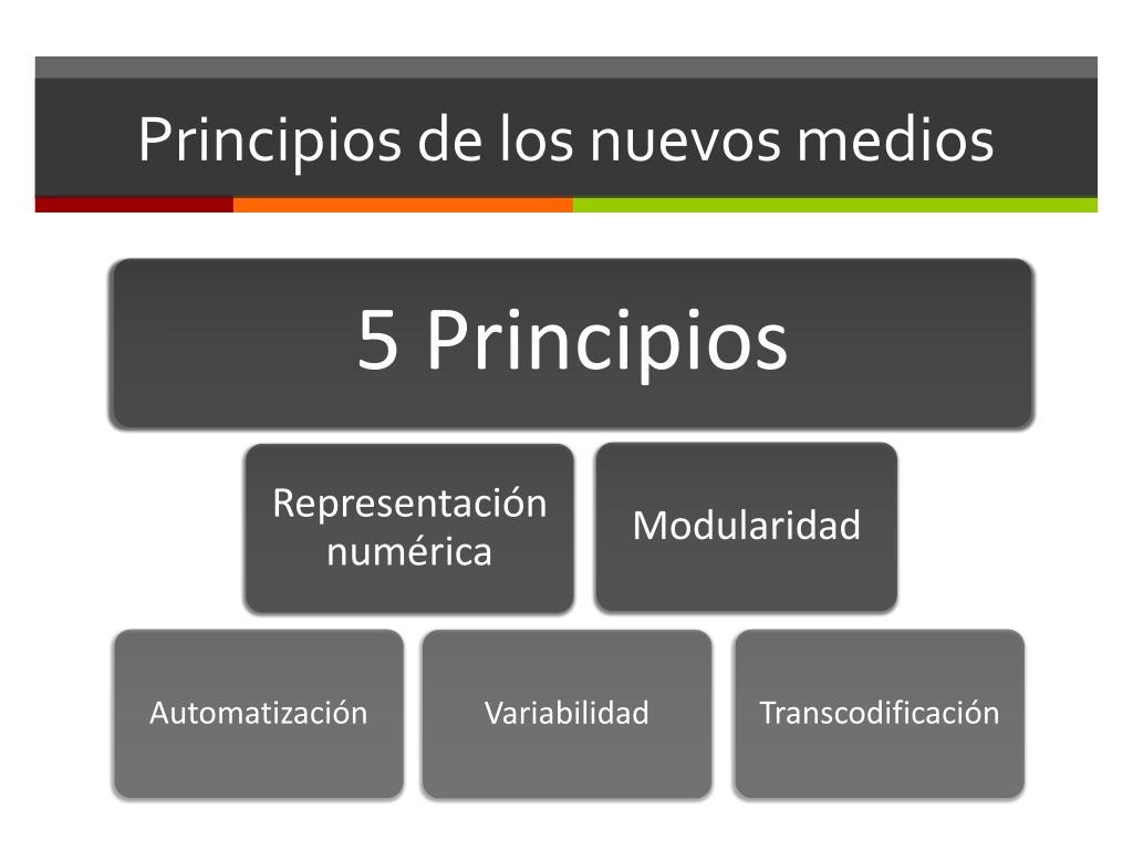 Principios de los nuevos medios