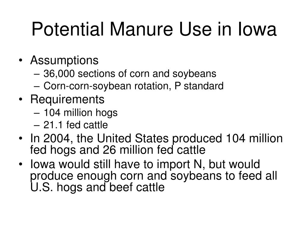 Potential Manure Use in Iowa