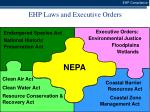 ehp laws and executive orders