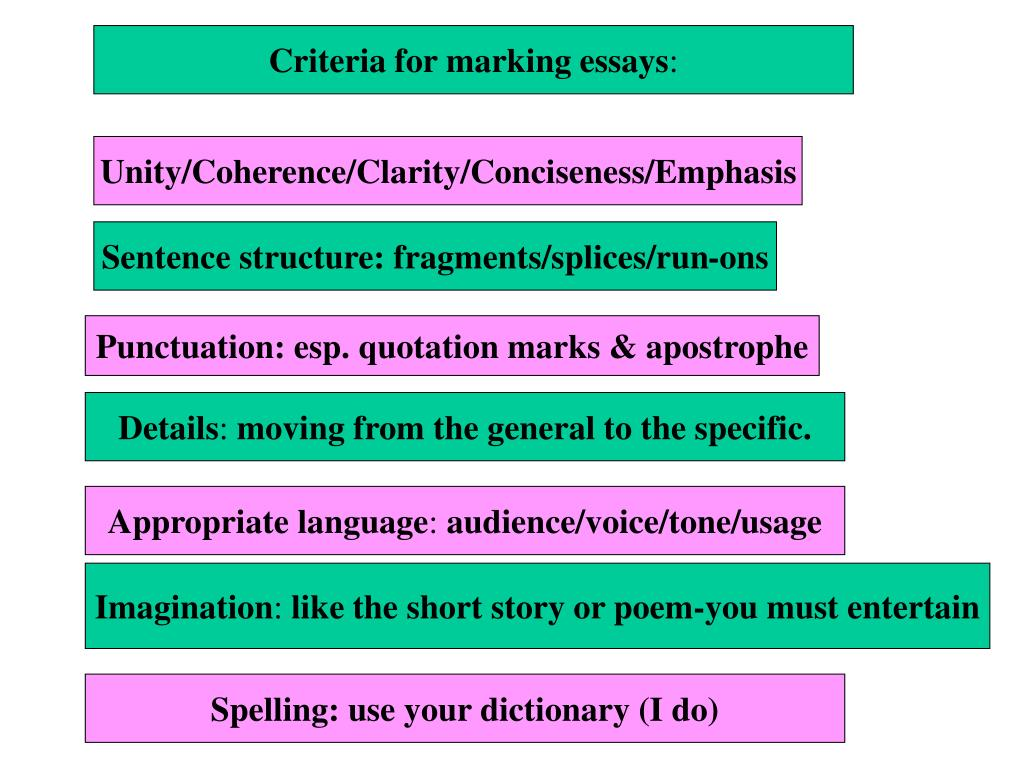 Criteria for marking essays