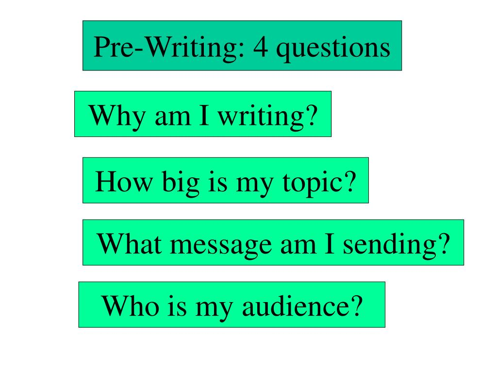 Pre-Writing: 4 questions