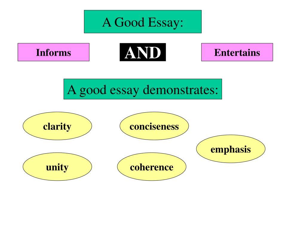 A Good Essay: