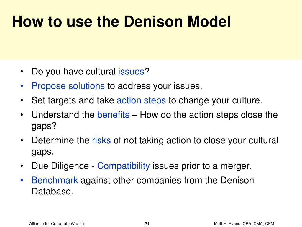 How to use the Denison Model