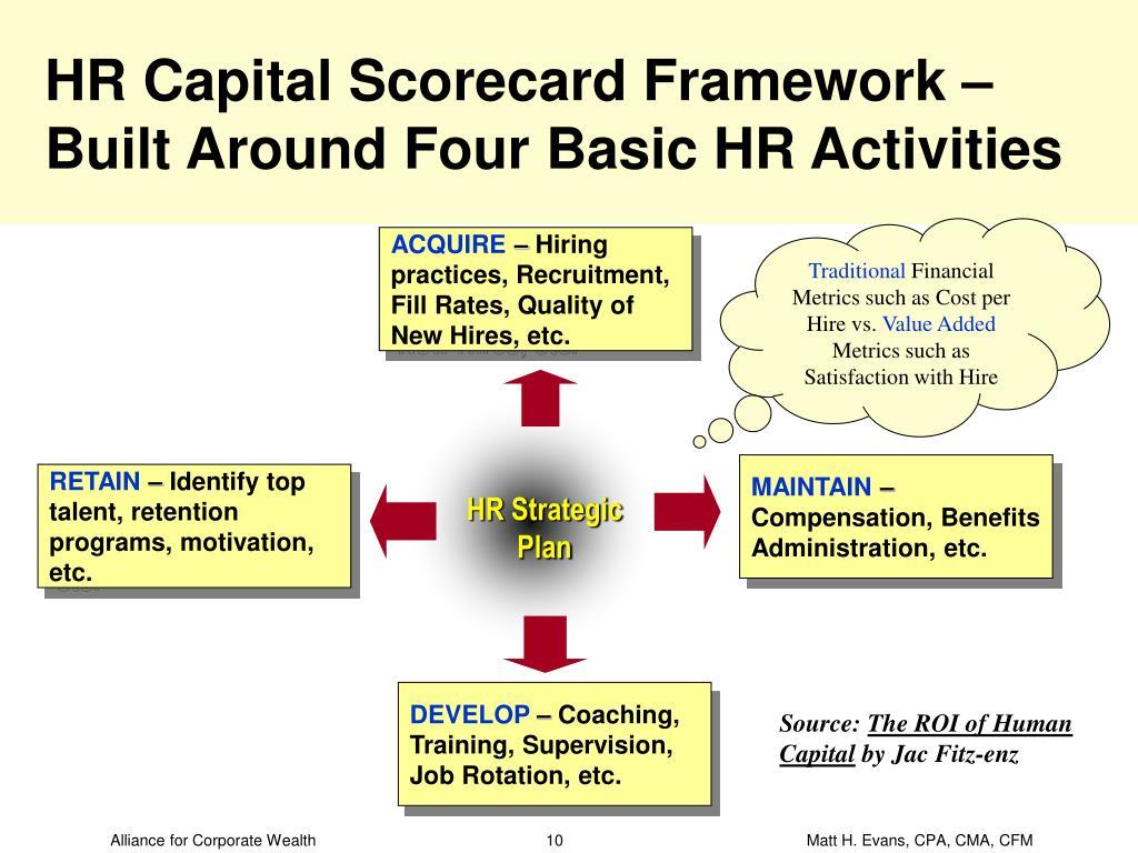 HR Capital Scorecard Framework –
