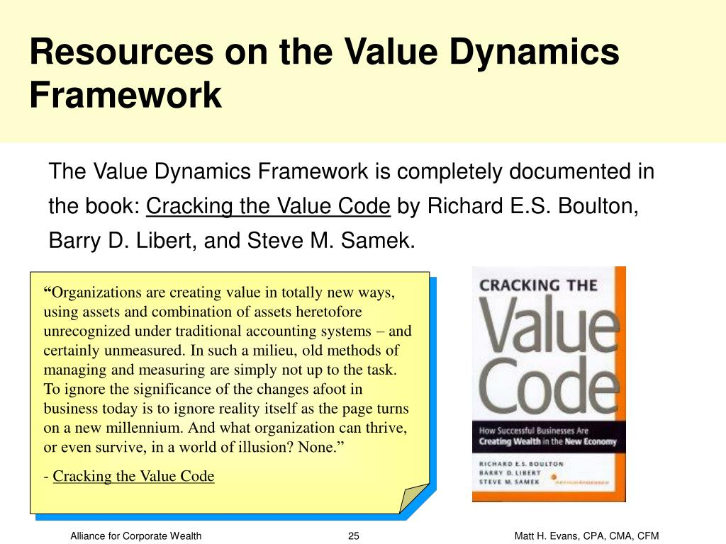 Resources on the Value Dynamics Framework