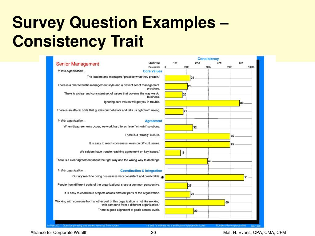 Survey Question Examples –
