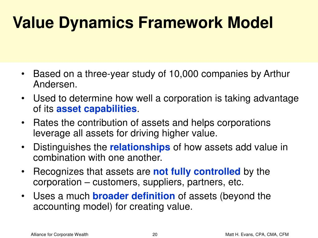 Value Dynamics Framework Model