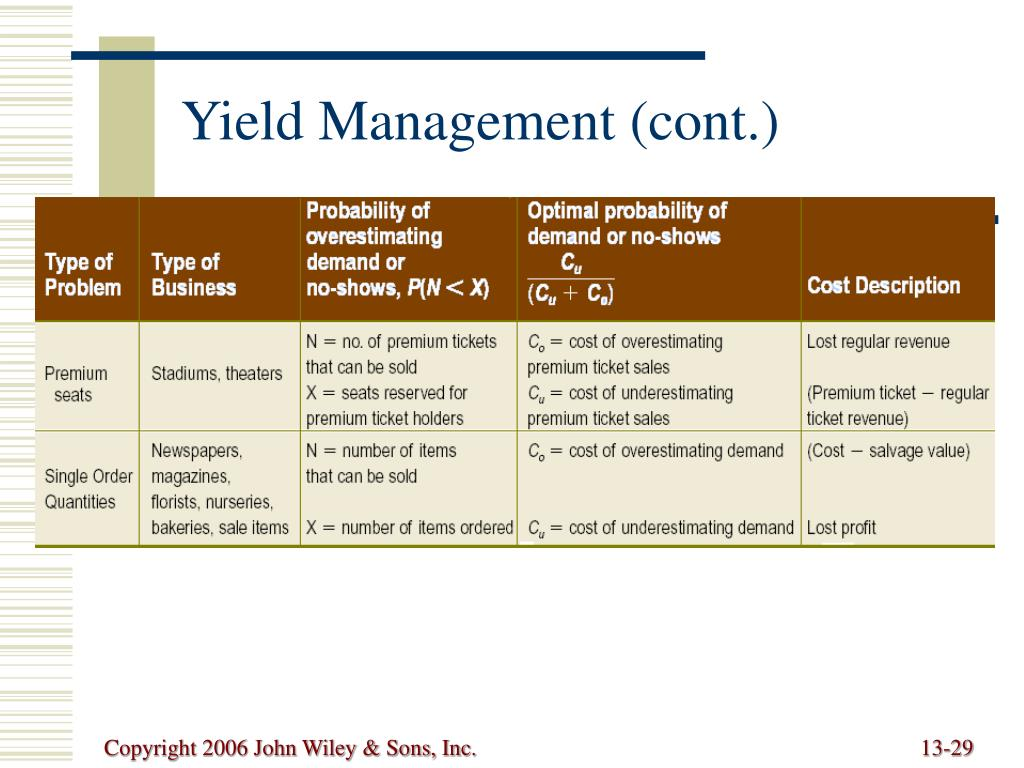 Yield Management (cont.)