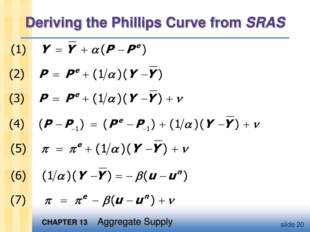 Deriving the Phillips Curve from