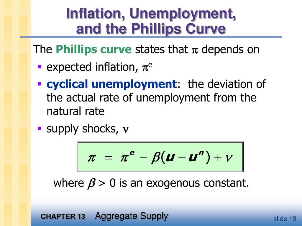 Inflation, Unemployment,
