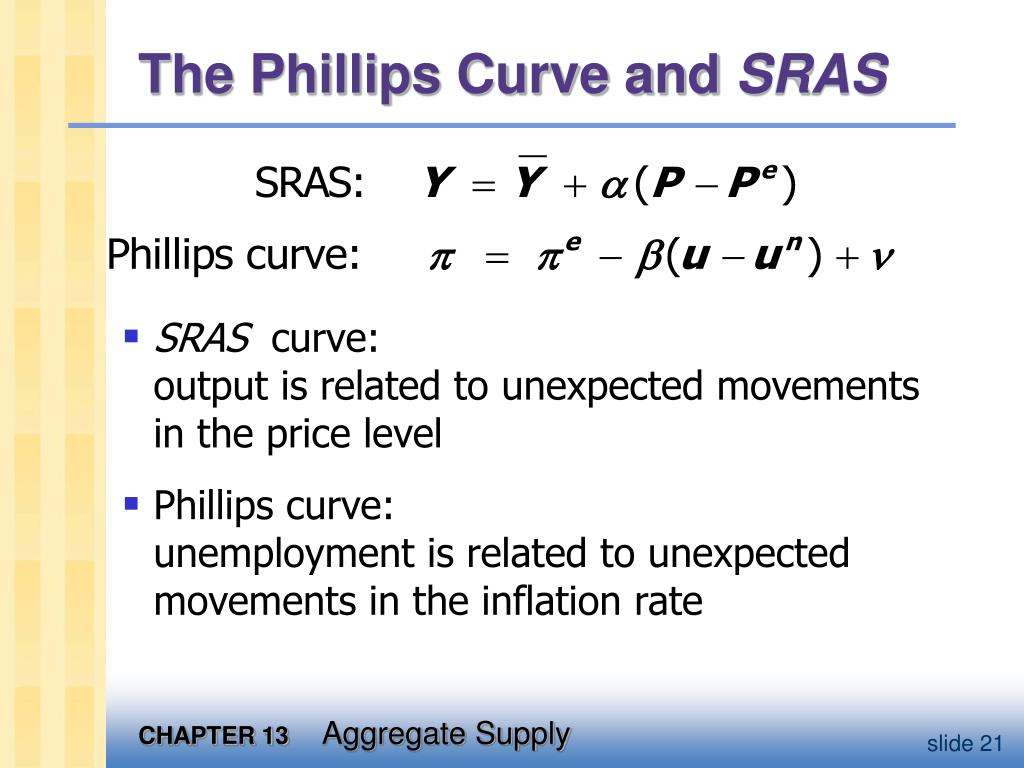 The Phillips Curve and