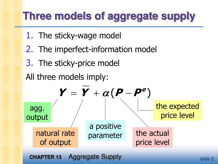 Three models of aggregate supply